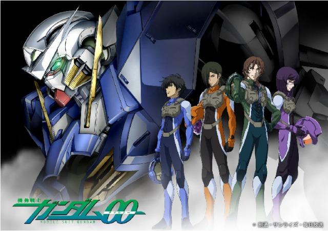 """The """"gateway"""" Gundam in my case"""