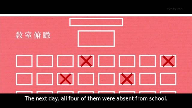 bakemonogatari 08 classroom overview