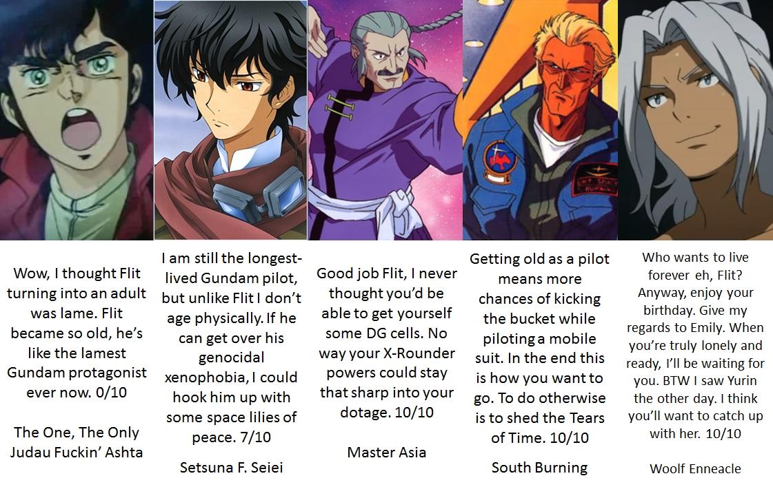Gundam AGE 29 Panel
